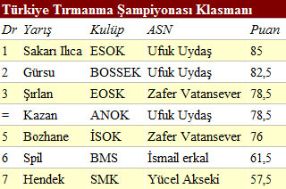 131103-tirm-asn-klasm