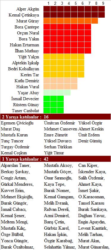 131218-tosfed-kayit6